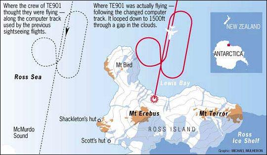 TE901 flight path